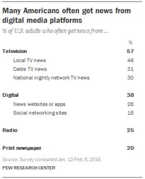 media-source